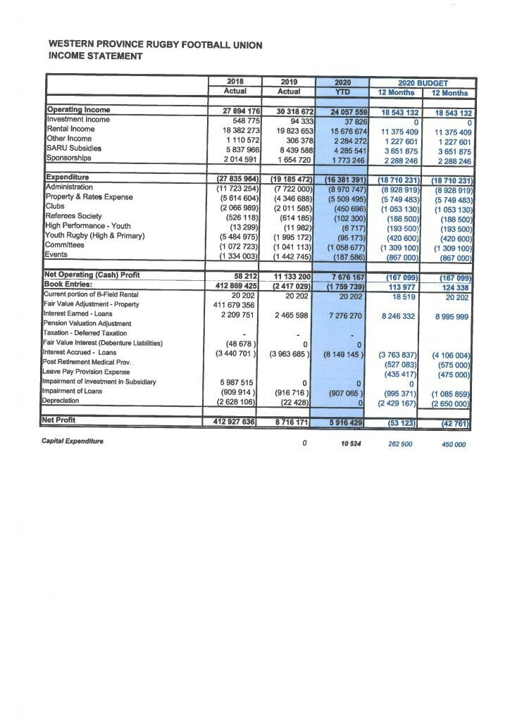 Finance-CTS-and-Club-Reports-2
