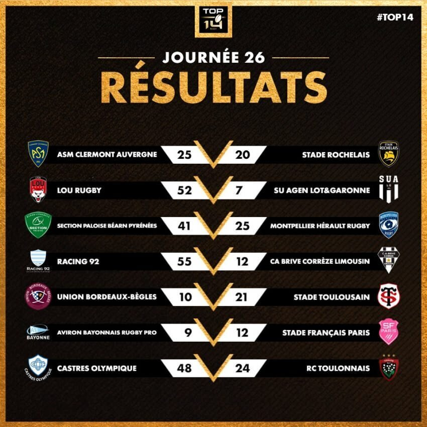 Top 14 Round 26 results