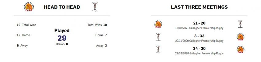 Premiership Final - Teams and Predictions