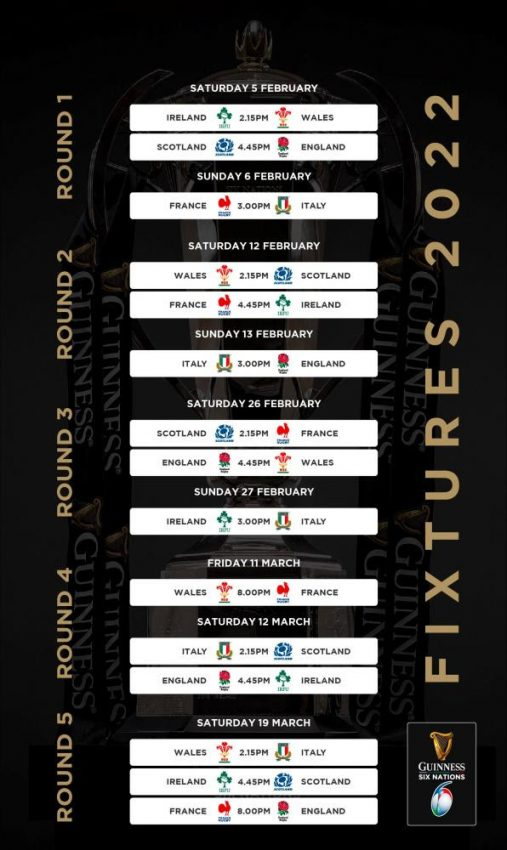 CONFIRMED: Six Nations kick-off times
