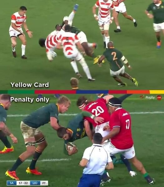 Refereeing inconsistency