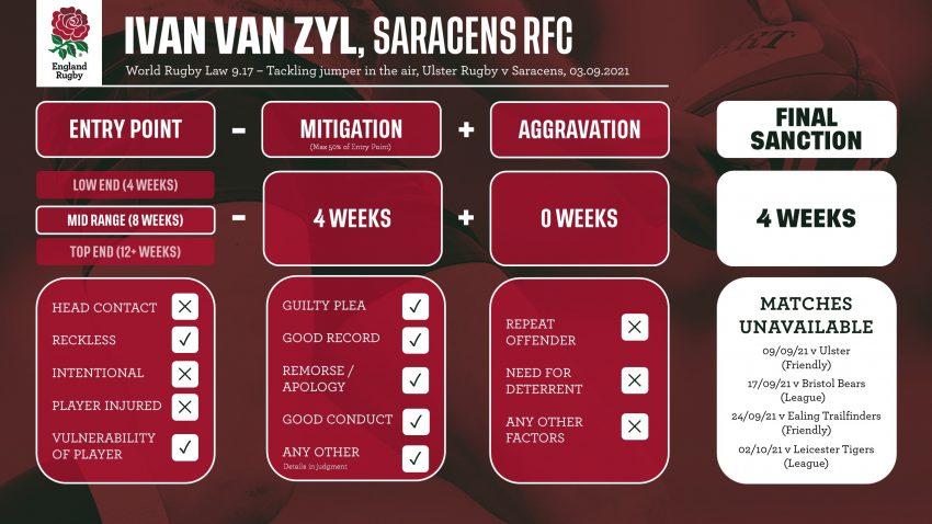 Ivan van Zyl hearing