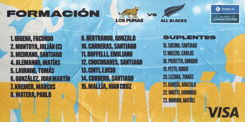 Los Pumas team v All Blacks 2021