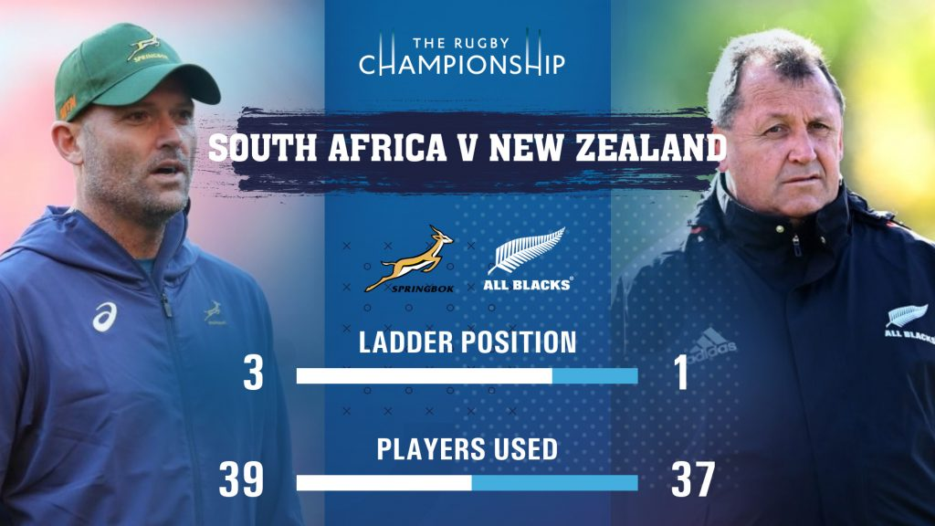 Why Boks will continue to put the boot in