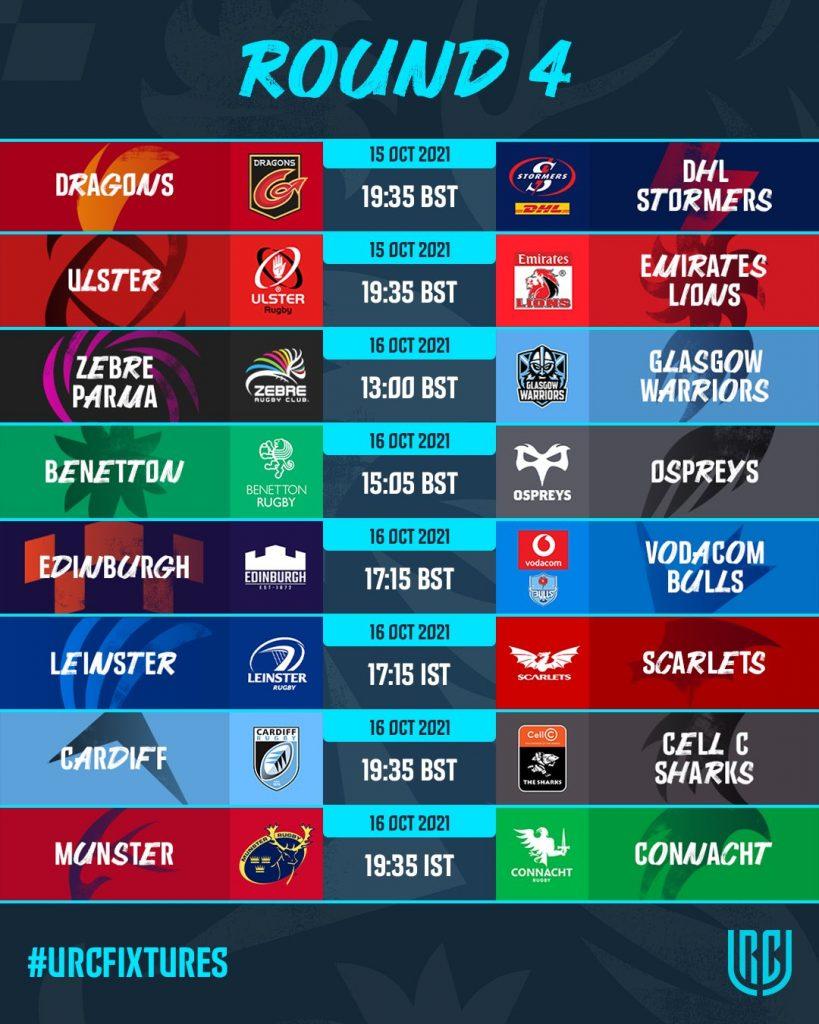 URC Round Four fixtures