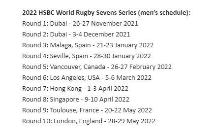 No Australasia leg for World Sevens series