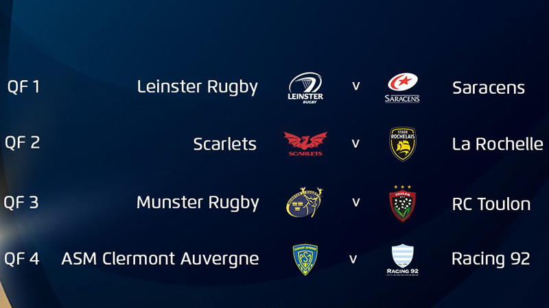 Champions Cup quarterfinals confirmed