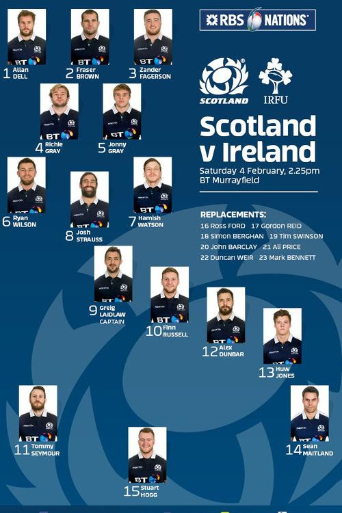 Jones gets Scotland start